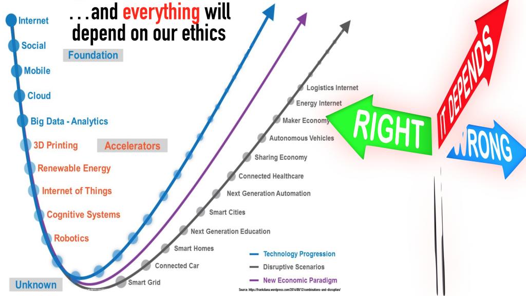everything depend ethics futuristgerd