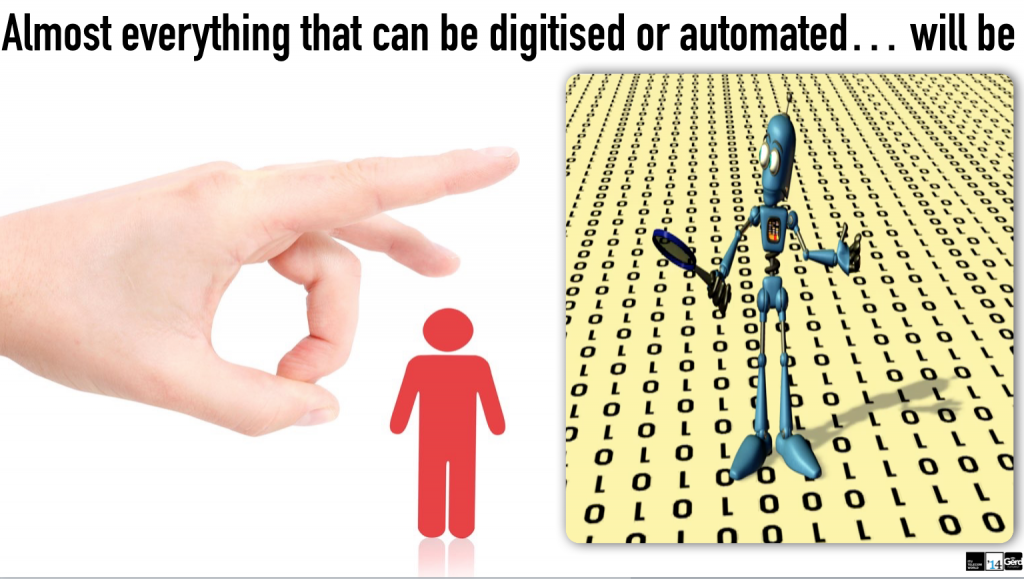 what can be automated will be futuristgerd