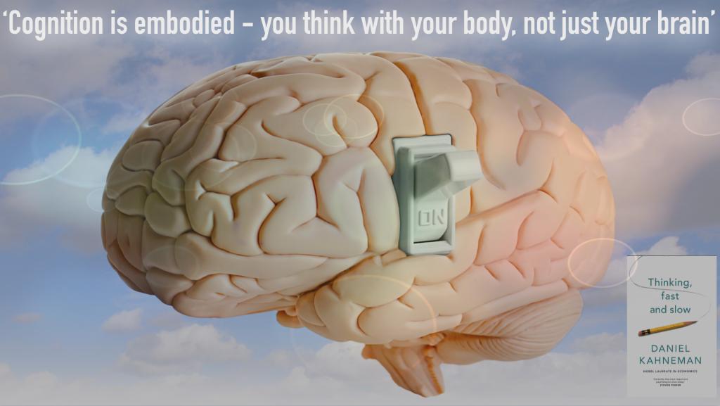 cognition embodied not just brain futuristgerd