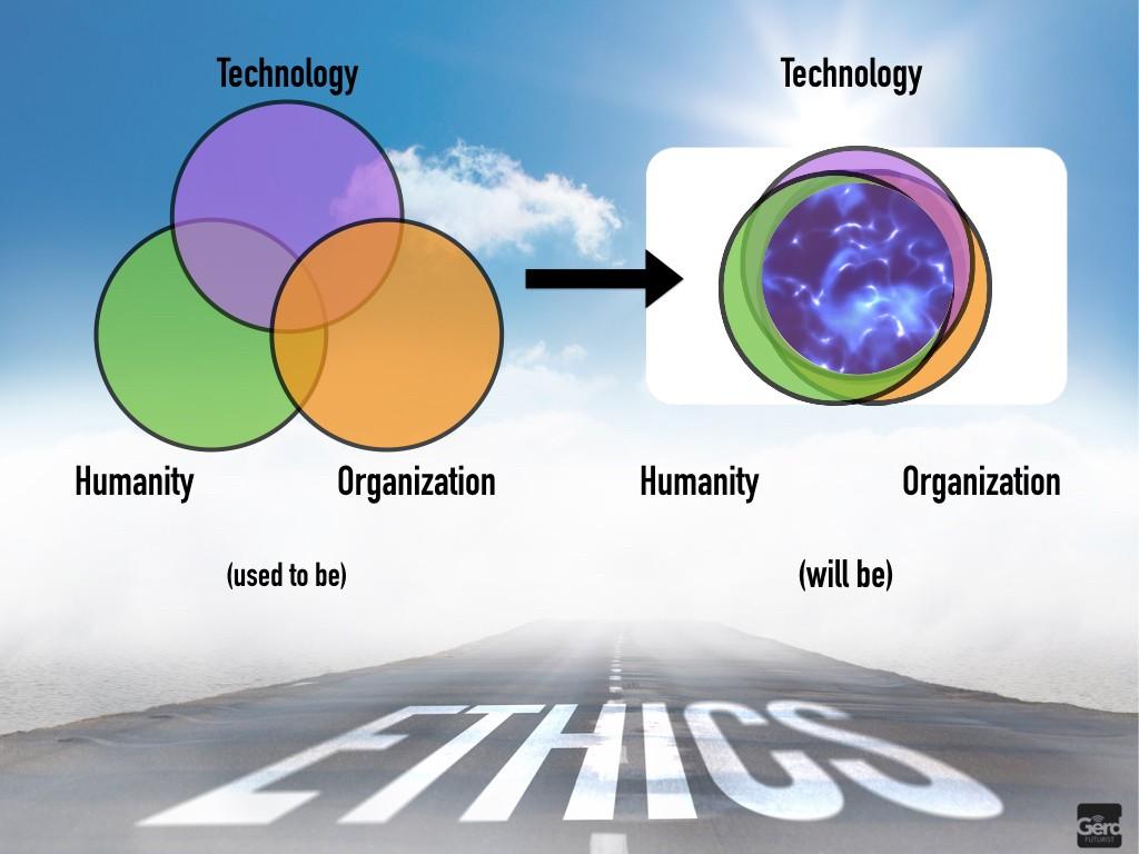 ethcis holistic thinking Big Data Technology Humanity 2020 Futurist Gerd Leonhard.018