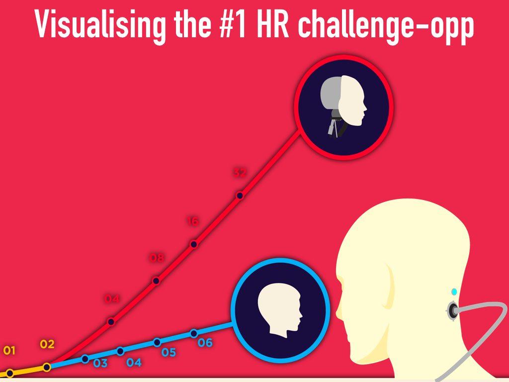 Future of HR Human Resources Gerd Leonhard Bottom Lines Futurist Speaker.006