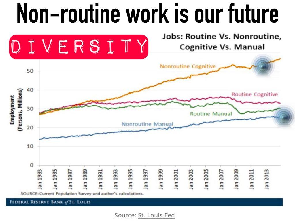 Future of HR Human Resources Gerd Leonhard Bottom Lines Futurist Speaker.016