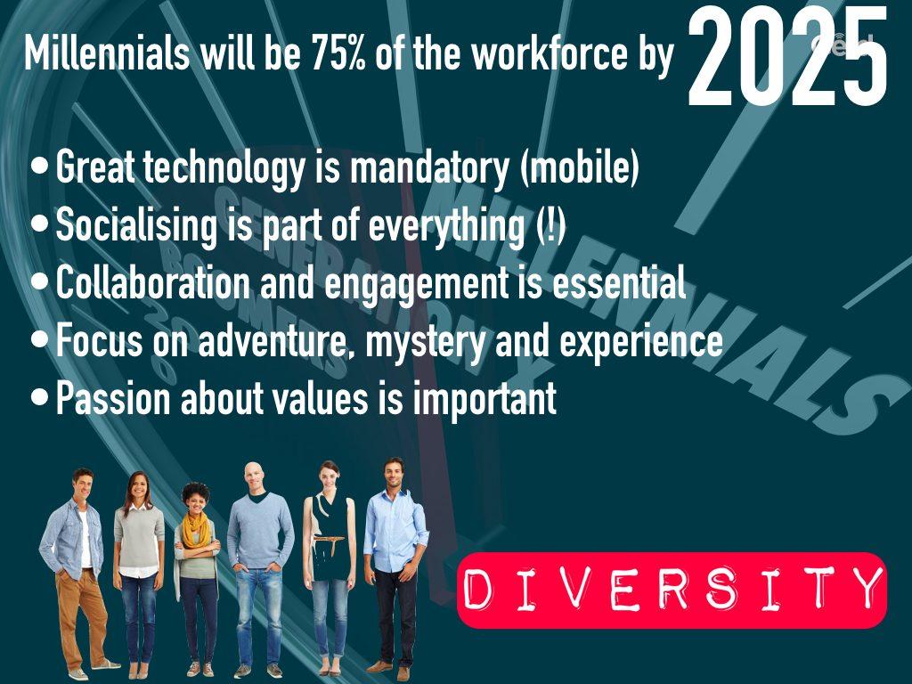 Future of HR Human Resources Gerd Leonhard Bottom Lines Futurist Speaker.018