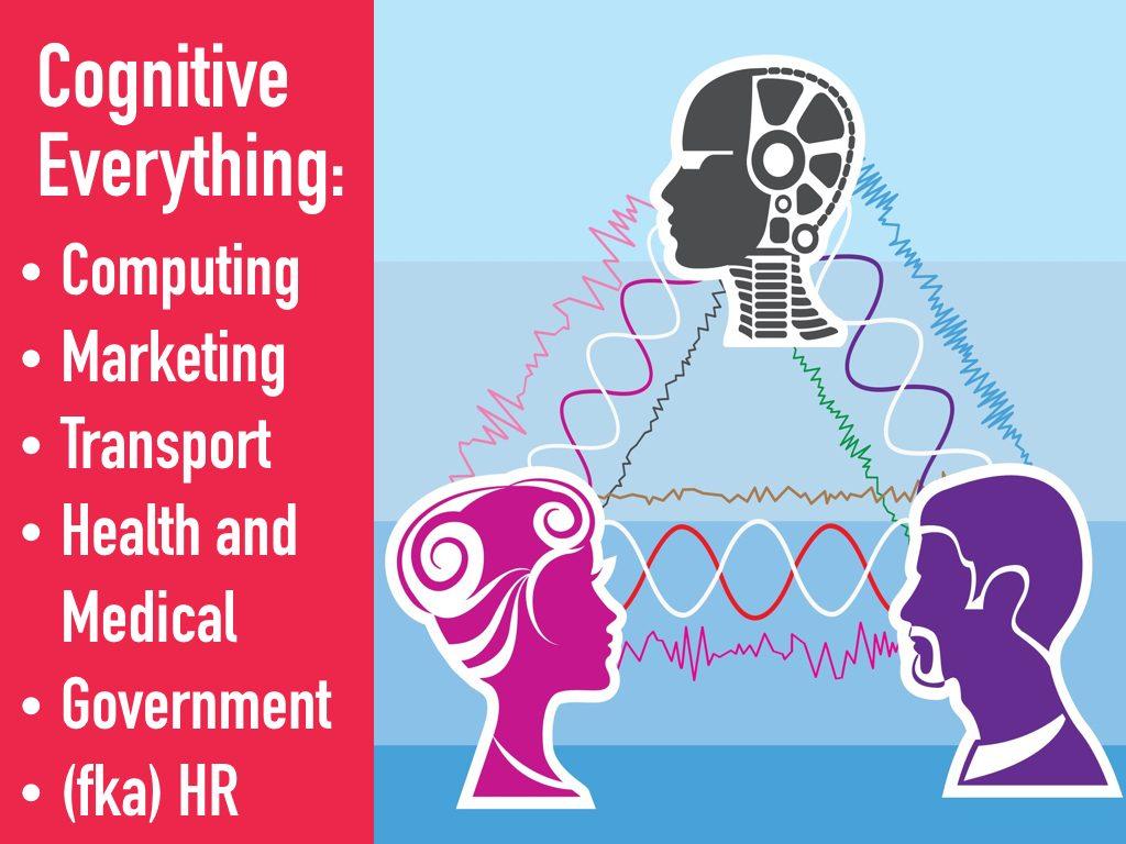 Future of HR Human Resources Gerd Leonhard Bottom Lines Futurist Speaker.021