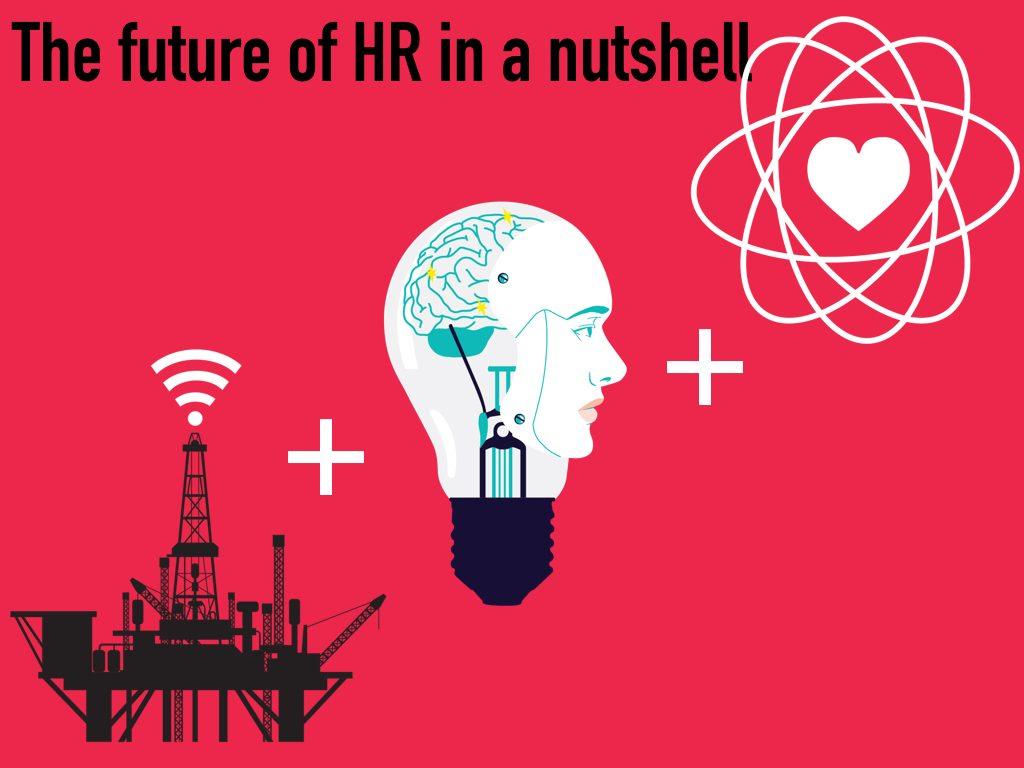 Future of HR Human Resources Gerd Leonhard Bottom Lines Futurist Speaker.025