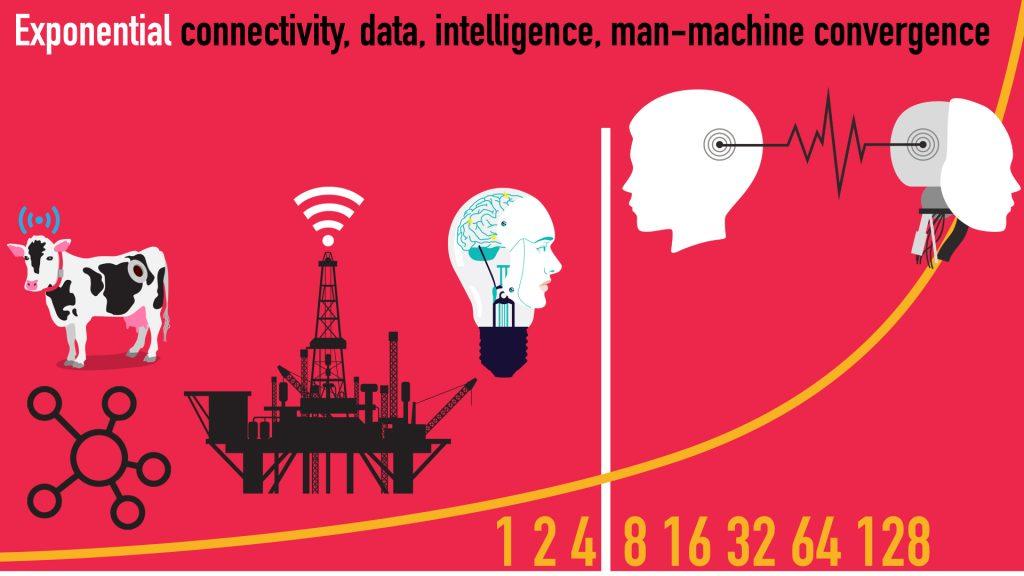 2020 global digital transformation communicasia Gerd Leonhard Futurist Speaker.005