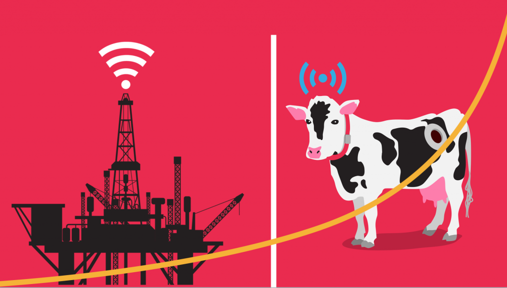exponential connected cow data oil gerd