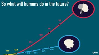 the-future-is-already-here-digital-transformation-megashifts-futurist-speaker-gerd-leonhard-022