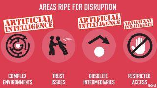 artificial-intelligence-robo-advisors-future-financial-services-gerd-leonhard-futurist-presenation-018
