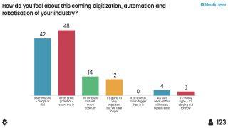 artificial-intelligence-robo-advisors-future-financial-services-gerd-leonhard-futurist-presenation-069