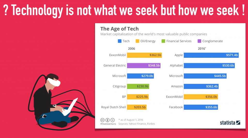 age-of-tech-not-what-we-seek