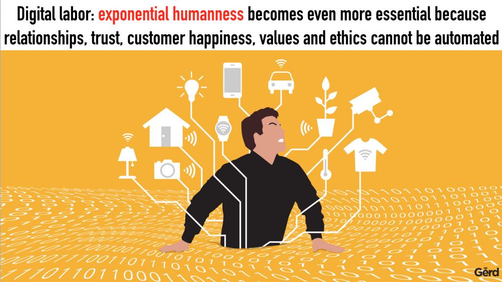 exponentoal-humanness-gerd-leonhard-futurist