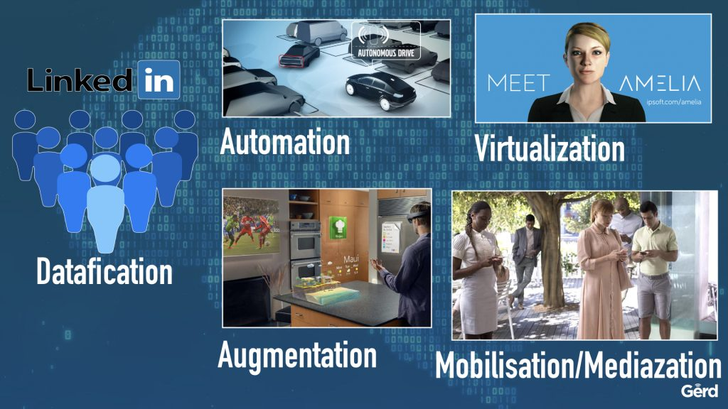 digital-transformation-megatrends-the-next-5-years-futurist-gerd-leonhard-shared-publlic-009