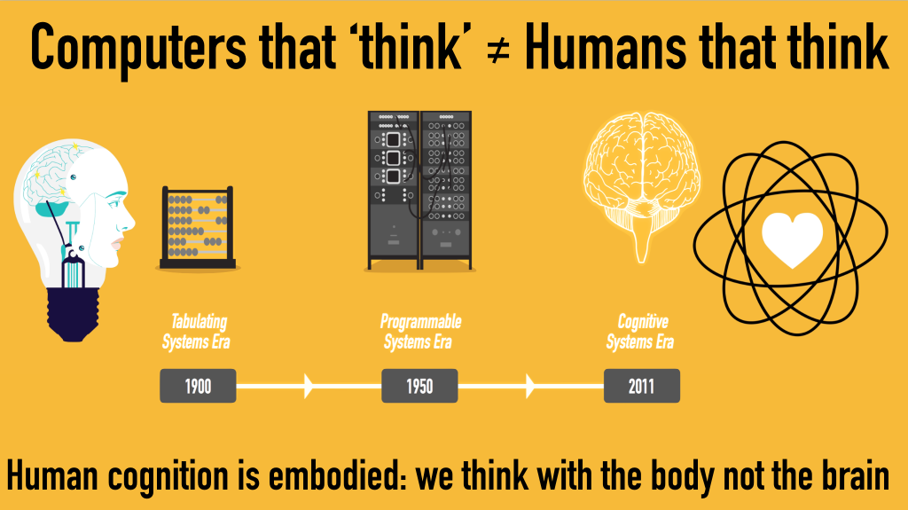 computers-that-think-humans-cognition-gerd-leonhard-tvh-tech-vs-human