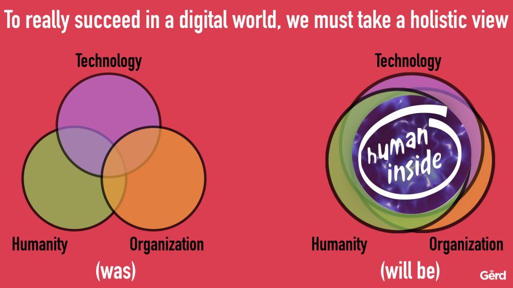 future-of-humanity-business-gerd-leonhard-portugal-digital-summit-public-038