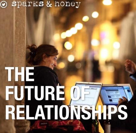 Future Blog: Thumbnail