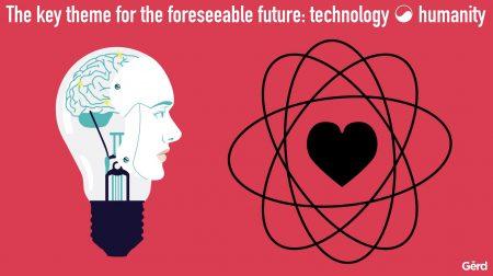 Futurist Gerd: