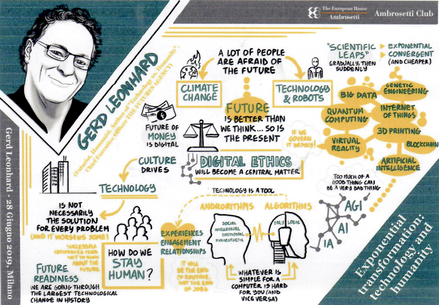 Translations Into Italian: A Nice Graphic Summary Of My Presentation At Ambrosetti