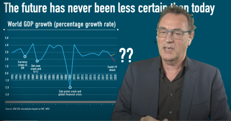 Futurist Gerd: Total Uncertainty: We are not going back to Normal!